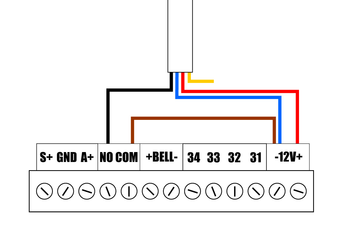 Schéma de câblage sirène et alarme