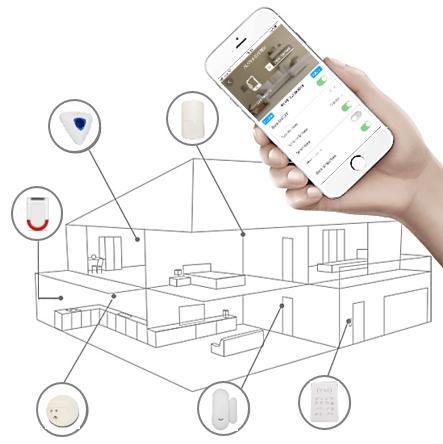 Schéma alarme domestique et habitation